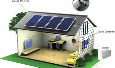 World Solar – Providing Solar Power Solutions